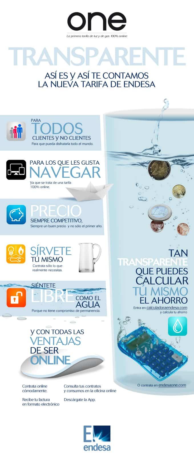 infografia agua ONE